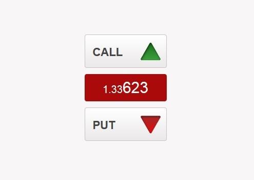 Put Option - Call Option binäre Optionen