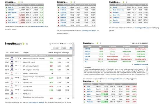 Neue Seite mit Chart und Analysen 2