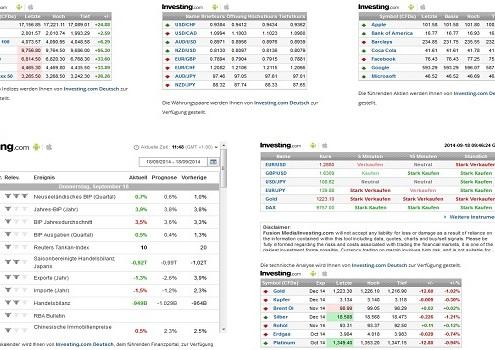 Neue Seite mit Chart und Analysen