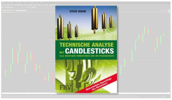 Erklärung Buch Technische Analyse mit Candlestickchart