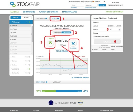 Binäre Option KIKO beim Broker StockPair
