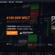 Informationen über Binary Broker IQOption
