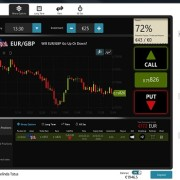 Webtrader und Trading-Software bei OptionWeb