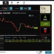 Webtrader und Trading-Software bei OptionWeb