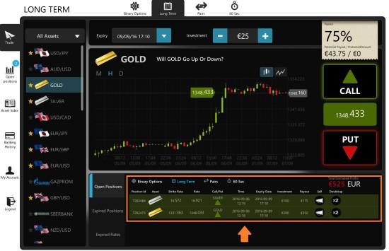 Gold und Silber als binäre Optionen bis Ende der Woche spekuliert