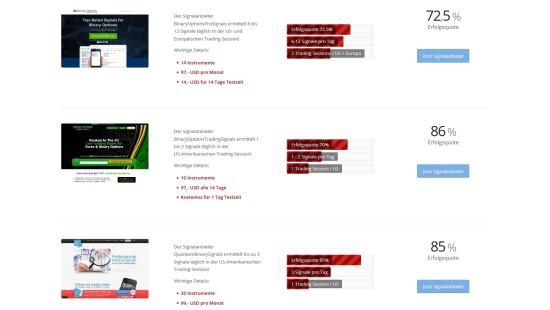 Unsere Liste mit guten Signalanbietern für binäre Optionen
