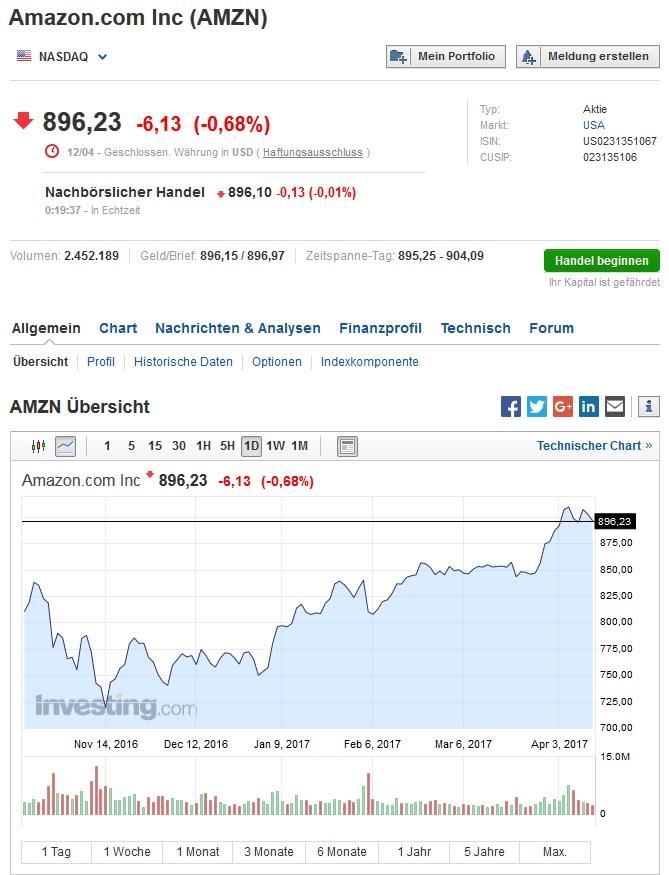Aktie. Die Hoechst AG gehörte dem DAX seit seiner erstmaligen Berechnung bis zum September an und blieb noch bis Ende Dezember als deutsche Zwischenholding der Aventis an der Frankfurter Wertpapierbörse notiert.
