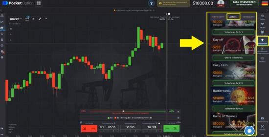 Übersicht Trading-Wettkämpfe im Handelsbereich bei PocketOption