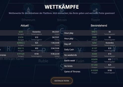 Infos Trading-Wettkämpfe für Handel mit Binäre Optionen