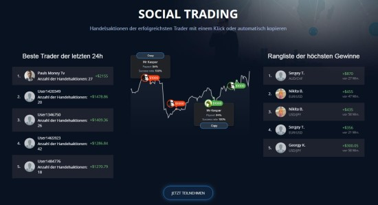 Social Trading beim Broker PocketOption für Binäre Optionen nutzen