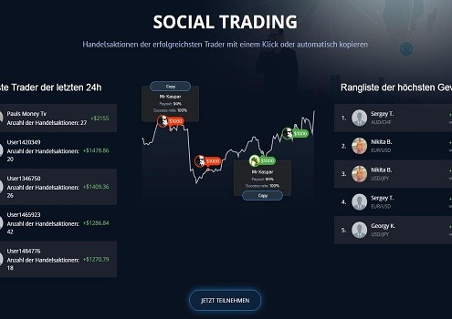 Social Trading einfach für Binäre Optionen nutzen