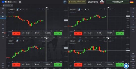 Handelsbereich mit Vorteilen beim Broker Pocketoption