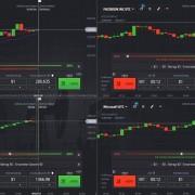 Mehrere Charts bei Pocketoption verfolgen