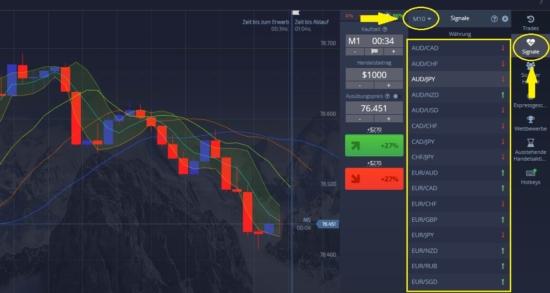 Kostenlose Signale bei Broker Pocketoption für Trading