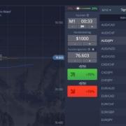 Warum kostenlose Signale für Trading nutzen