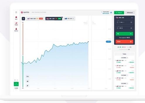 Handelstools und Signale beim Trading mit Quotex nutzen